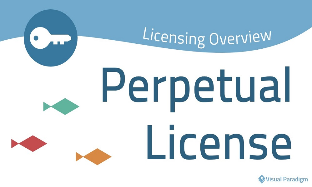 Perpetual licences coming soon for food businesses