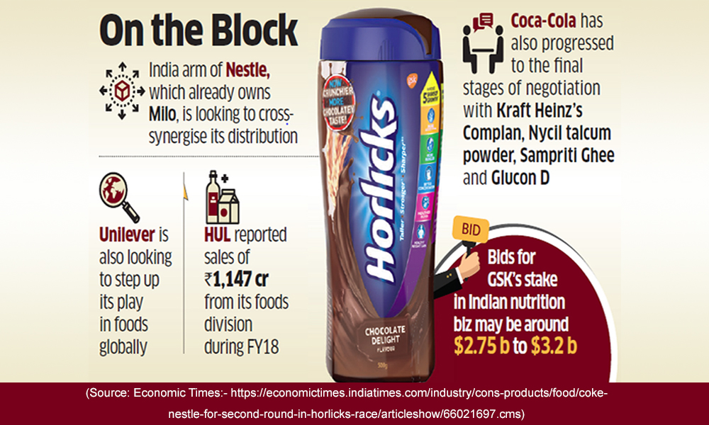 Coke, Nestle for second round in Horlicks race
