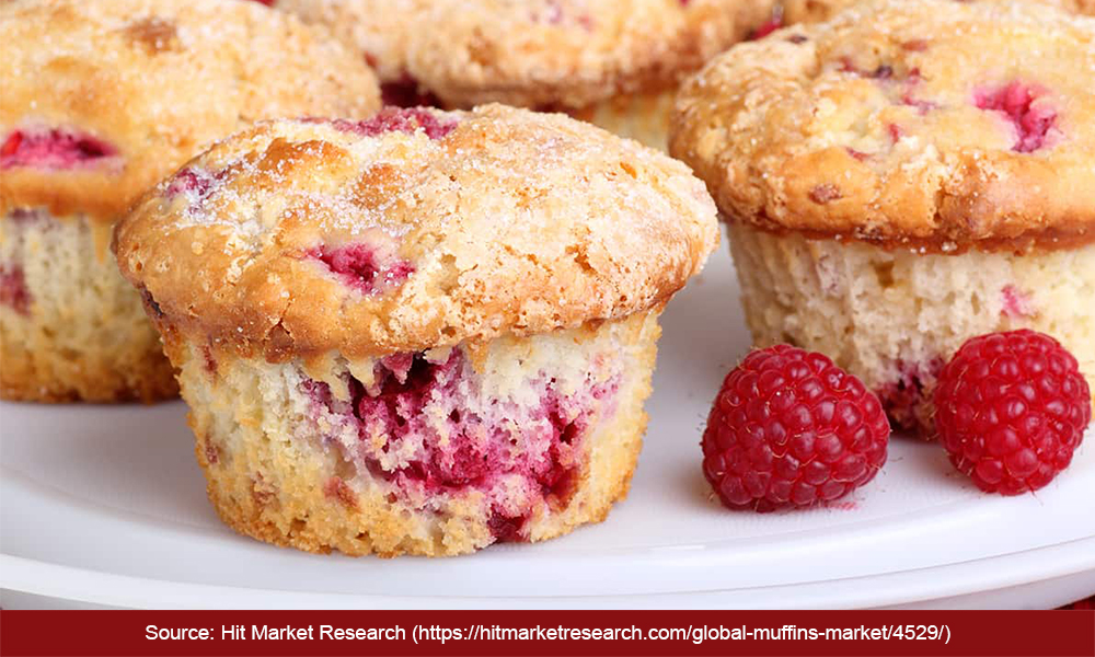 Global Muffins Market 2018 – Hostess Brands, Aryzta, McKee Foods, Monginis
